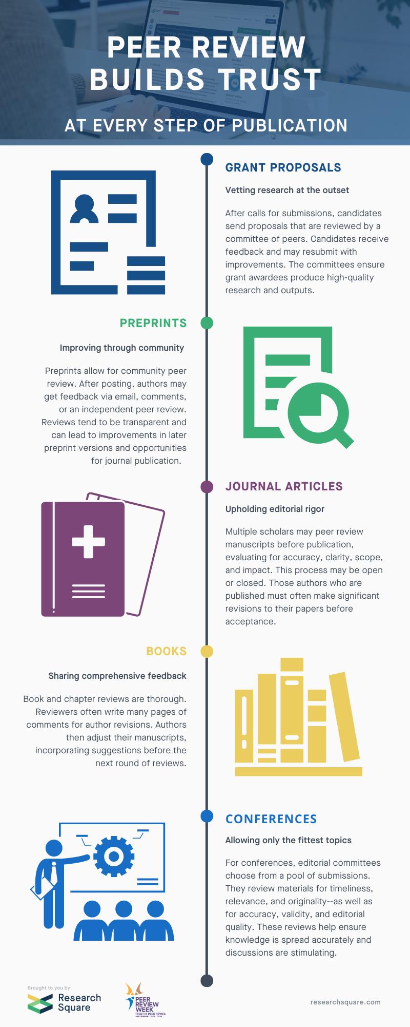PRW_Infographic